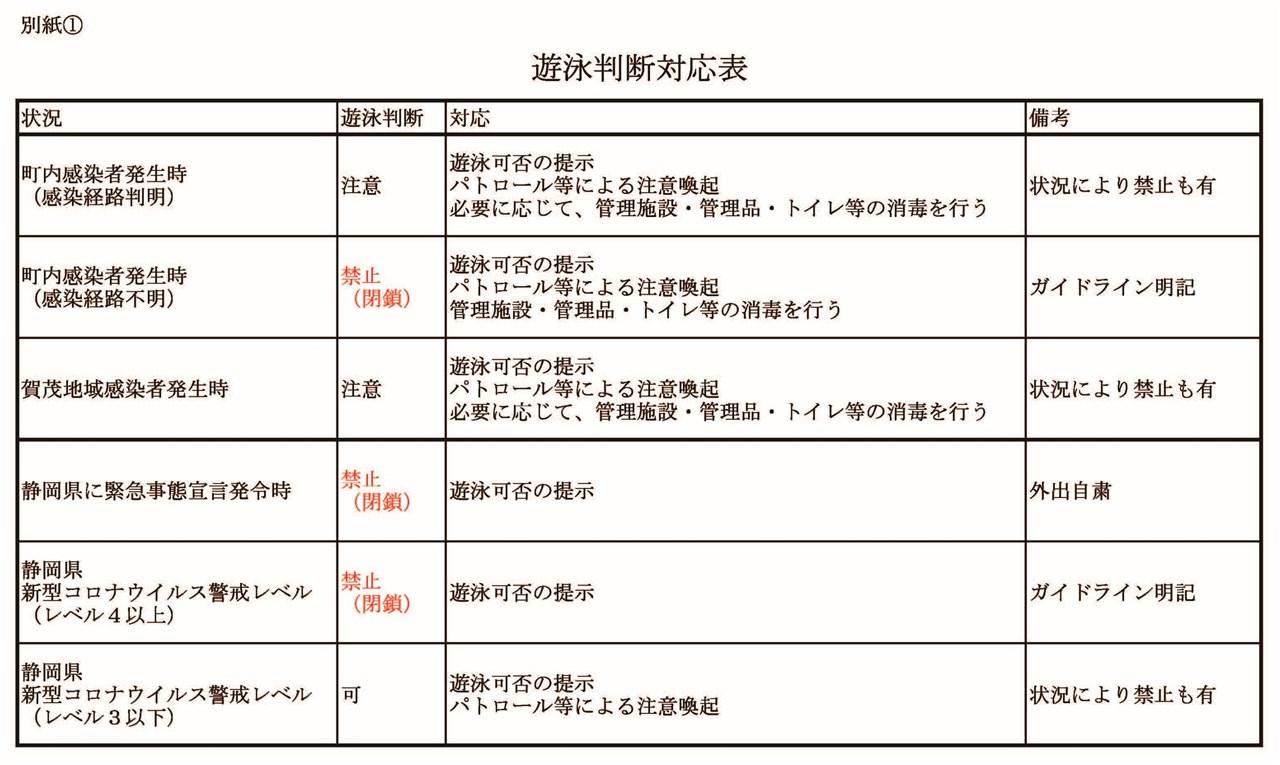 感染 者 数 静岡 県
